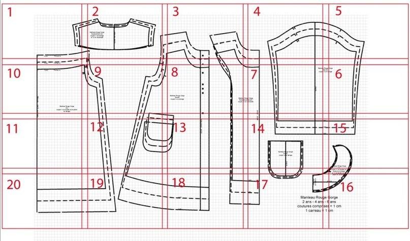 Использование выкройки для пошива детской одежды
